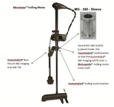 MG-360-SLEEVE to attach Humminbird 360 to Motorguide outer shaft